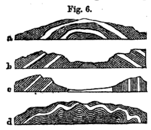 bending-and-river-erosion