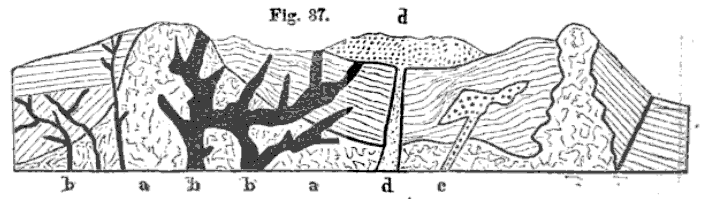 multiple-angling-and-fissures